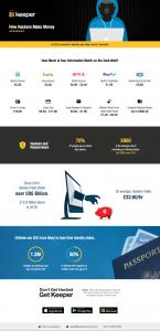 How Hackers Make Money Infographic